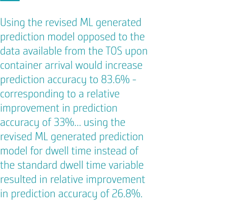 Using the revised ML generated prediction model opposed to the data available from the TOS upon container arrival would increase prediction accuracy to 83.6% - corresponding to a relative improvement in prediction accuracy of 33%... using the revised ML generated prediction model for dwell time instead of the standard dwell time variable resulted in relative improvement in prediction accuracy of 26.8%.