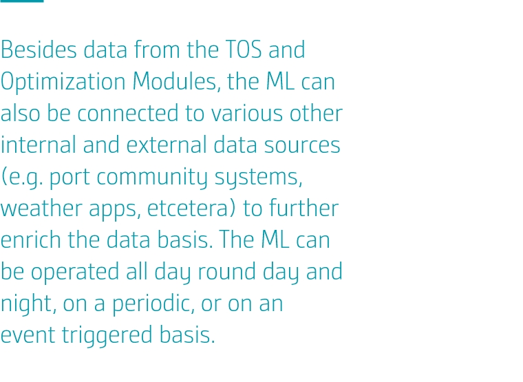 Besides data from the TOS and Optimization Modules, the ML can also be connected to various other internal and external data sources (e.g. port community systems, weather apps, etcetera) to further enrich the data basis. The ML can be operated all day round day and night, on a periodic, or on an event triggered basis.